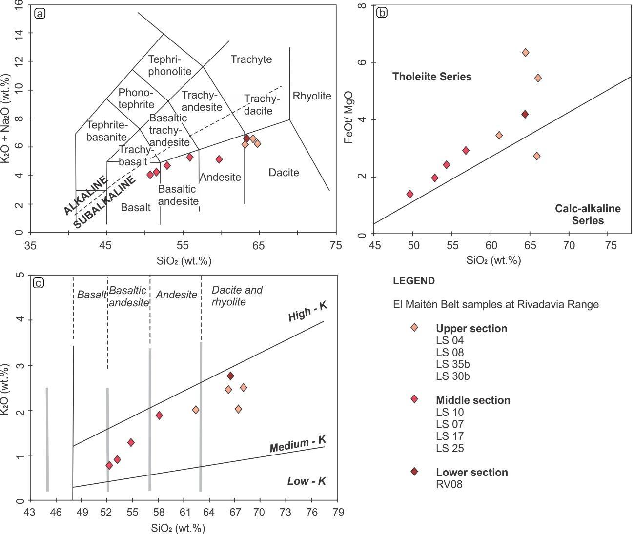Volcanismo del Eoceno tardío en la Patagonia Norte (42˚30′-43˚S ...