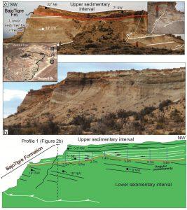 Vista de la discordancia que separa la sección inferior de la superior de la Formación Bajo Tigre.