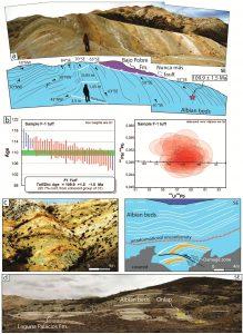 Estratos albianos de crecimiento y datos geocronológicos de las tobas.