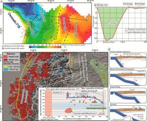 Distribución de las edades del arco magmático e interpretación tectónica de los procesos descriptos.