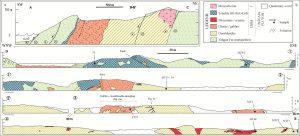 Secciones estructurales mostrando la relación entre las diferentes unidades y lugares de muestreo.