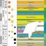 Estratigrafía, estilos estructurales y potencial de hidrocarburos de la cuenca del Ene: una oportunidad de exploración en la faja plegada y corrida del Subandino del Perú