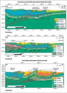 Secciones estructurales representativas de las cuencas de Ene y Pachitea.