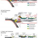 Nuevos datos de las cuencas de arco y antearco sobre la vertiente chilena de la Cordillera Principal