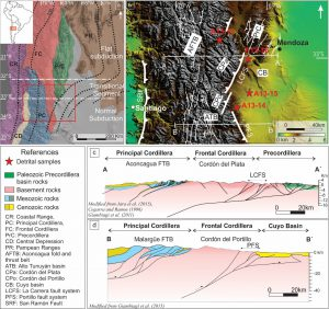 Un trabajo sobre la determinación de la exhumación del flanco oriental de los Andes a través de datos detríticos termocronológicos fue elegido como Editors' Highlight