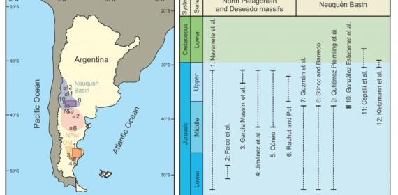 Nuevo número especial sobre el Jurásico de Argentina